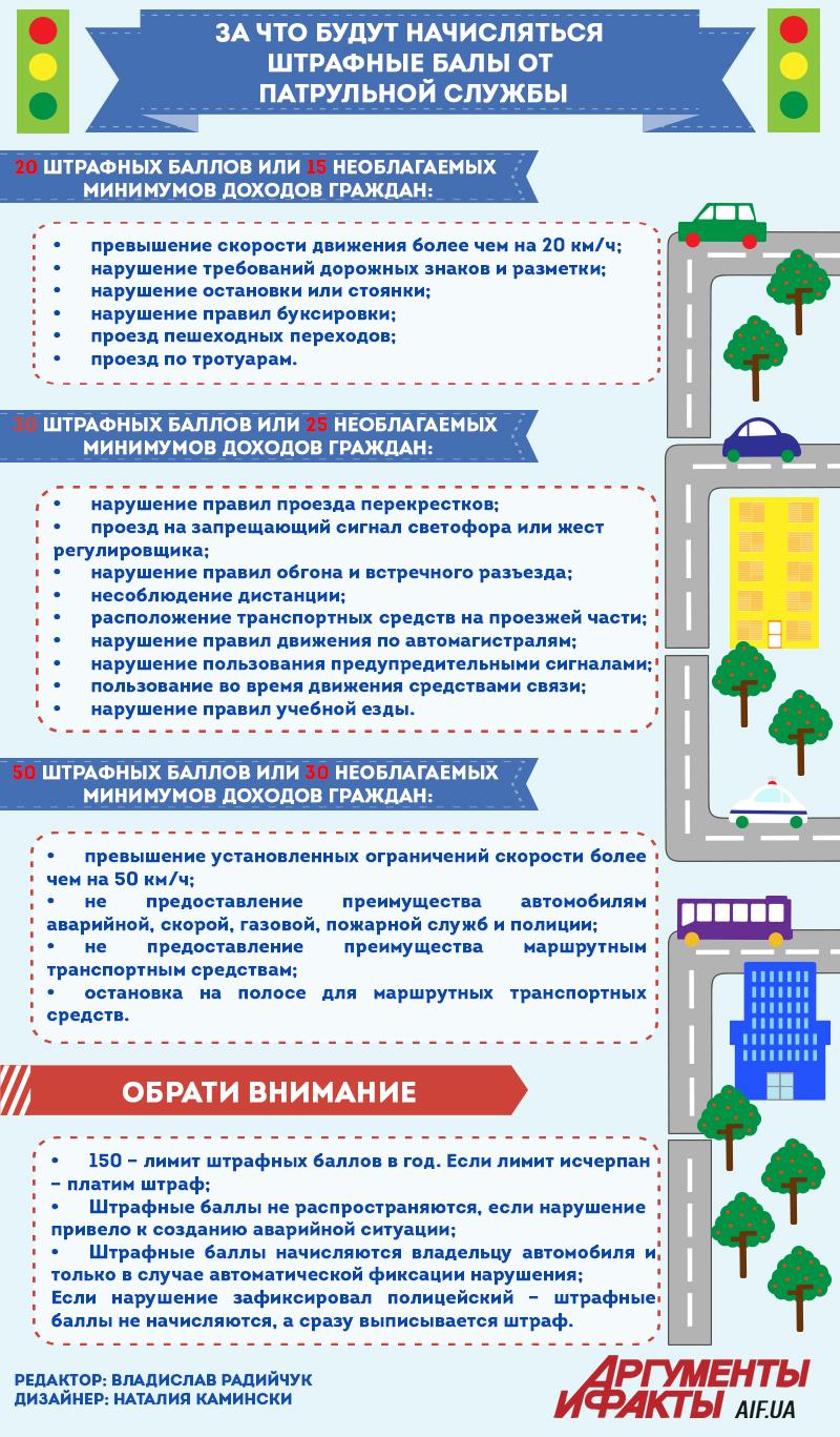 GAI reforma 2015